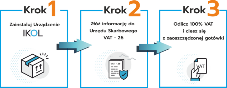 3 kroki do odliczenia VATu (002)